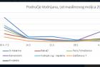 6.6.2020 Info maslinarima / Informazioni per gli olivicoltori